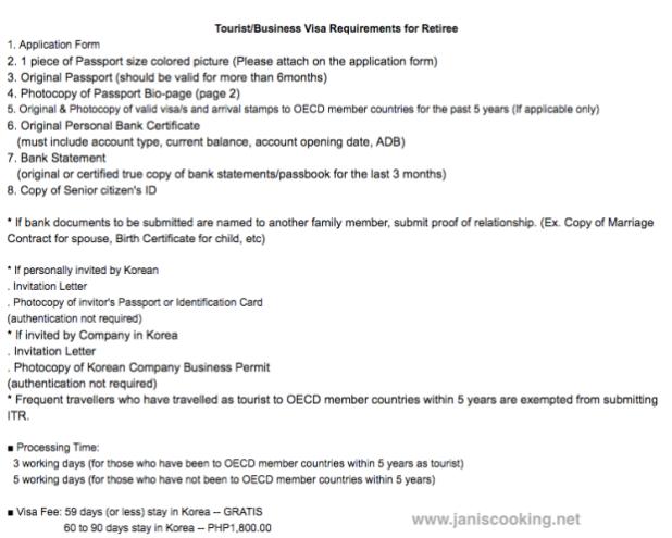 Notarized invitation letter for korean visa visorgede updated march 2018 korean visa for filipinos jan is cooking invitation letter notarized inspirationa stopboris Images